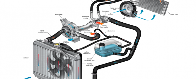 detailed description of cooling system